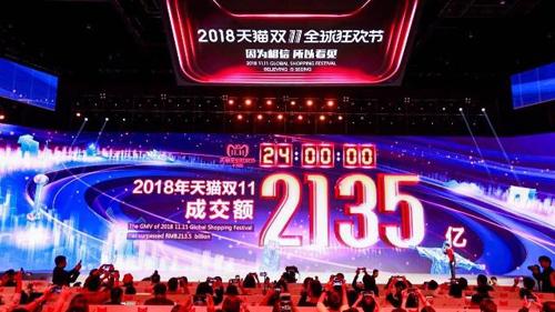天猫双11成交额2135亿人民币